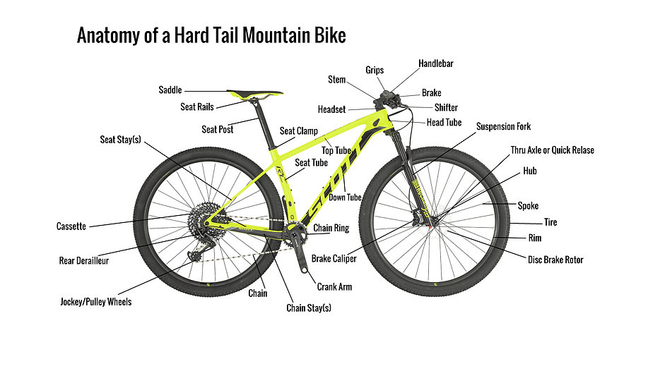 Hardtail mountain bike with parts labeled