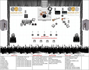 Motor City stage plot 2019 wedges.jpg