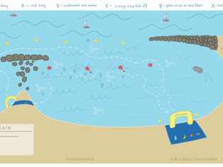 Barceloneta Swim Race