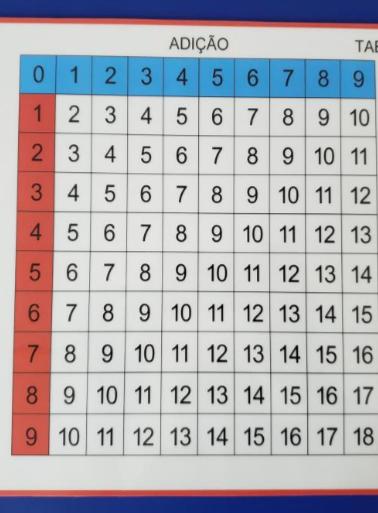Tabelas de 1 a 6.png