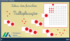Tábua dos furunhos - multiplicação.png