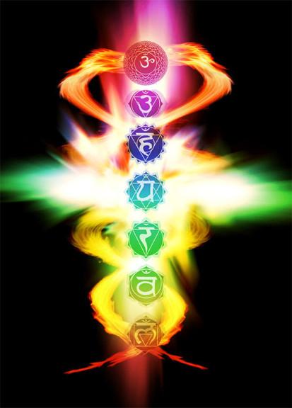 Awaken Divine Intuition~ Chakra Series