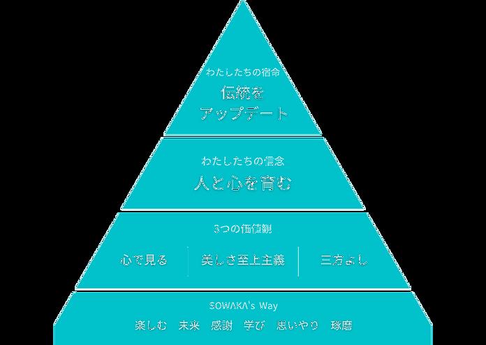 経営理念のコピー.png