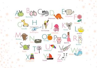 Angļu valodas alfabēts