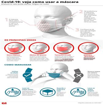 Como usar a máscara corretamente