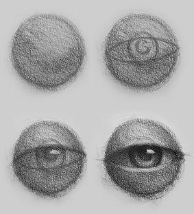 Ojo como esfera proceso.jpg