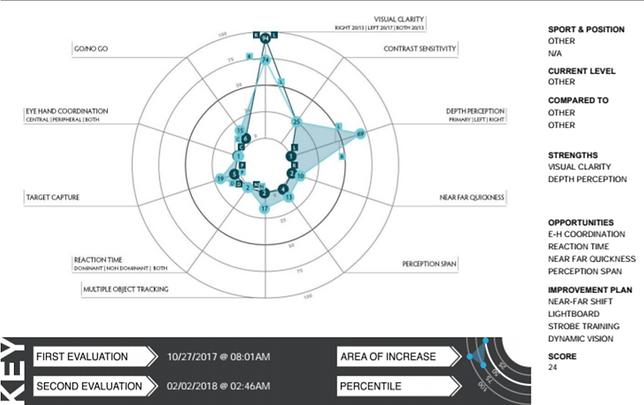 Sensory Station Progress report_edited.p