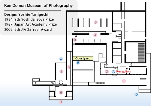 A map of the museum.