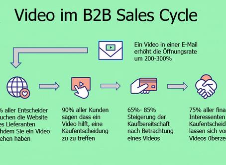 Customer Journey oder Sales Cycle- was kann Video im B2B?