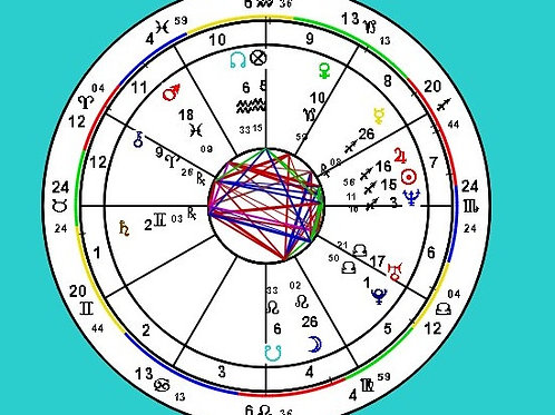 Astrological report birthday to birthday- Chart/ Report by Tru Eastman