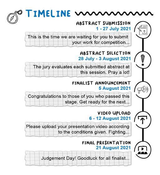 Abstract Timeline.png