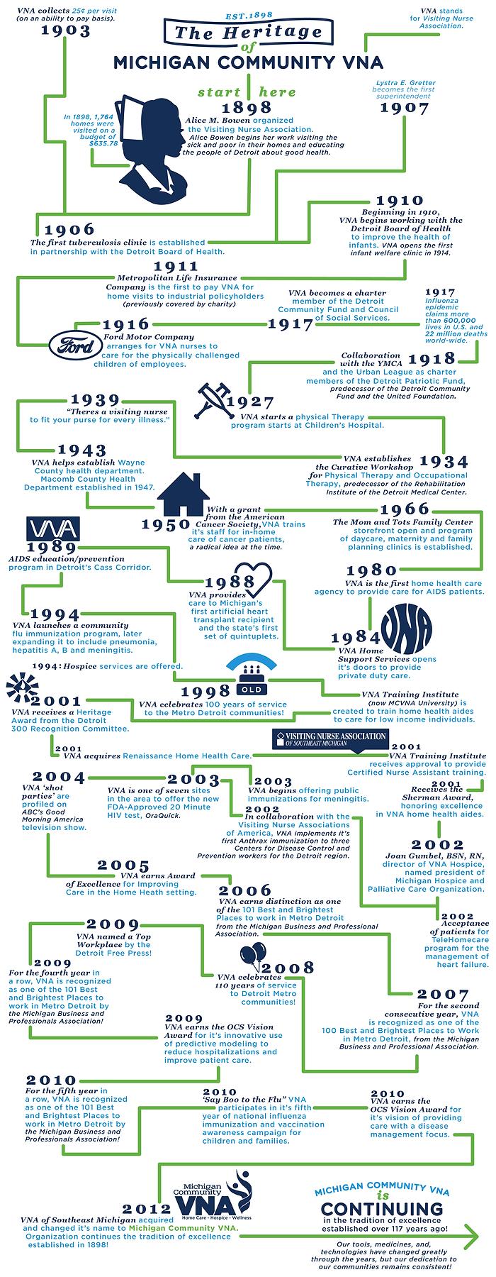 OurHeritage_Timeline_INFOGRAPHIC_v.png