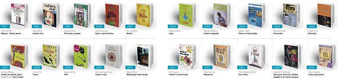 Nagrajene knjige
