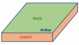 nom_faces_panneau_bois-300x173.png