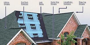 roofing contractors st paul mn