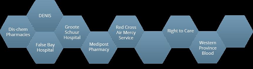 clients-healthcare.png