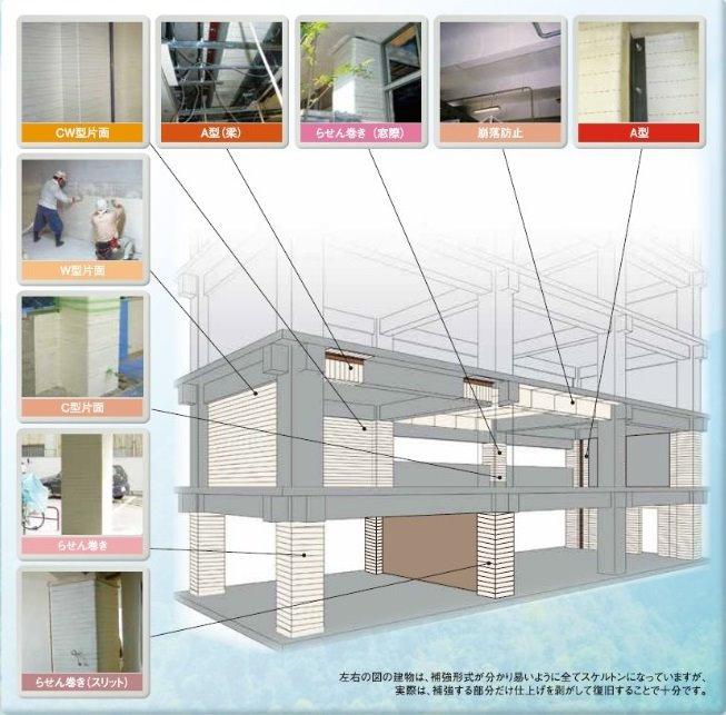 22_SRF工法 補強模式図_RC系_edited.jpg