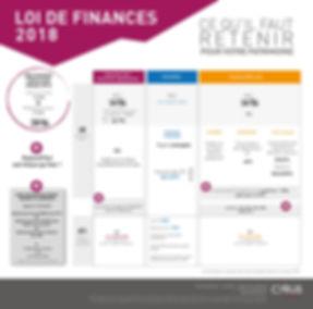 Loi de Finances