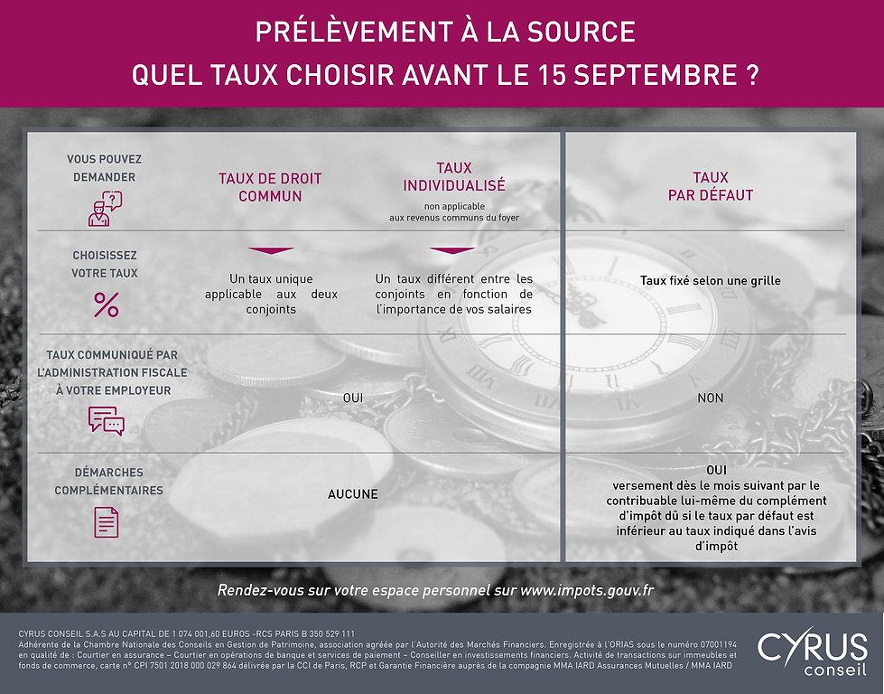 PAS infographie.jpg