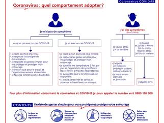 Information relative au COVID-19 [MaJ du mardi 17.03]