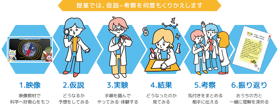 Human academy_Science.png
