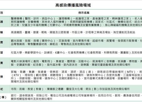 12月1日秋冬防疫專案啟動,請民眾及醫療院所主動配合相關措施