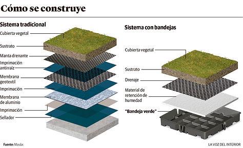 Grafico_Como_se_construye.jpg