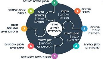 מעגל היברידי.png
