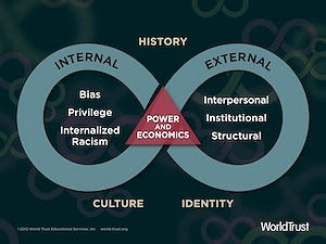 System-of-Inequity-Graphic-CTC_edited.jpg