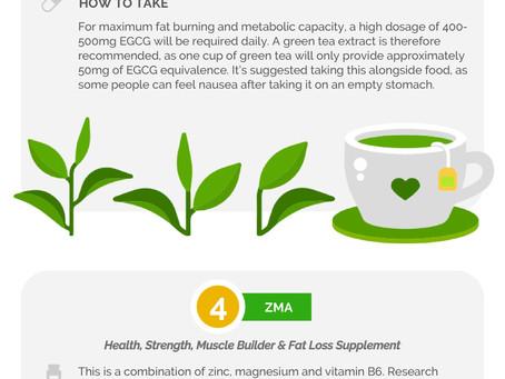 Supplement Top Tips!