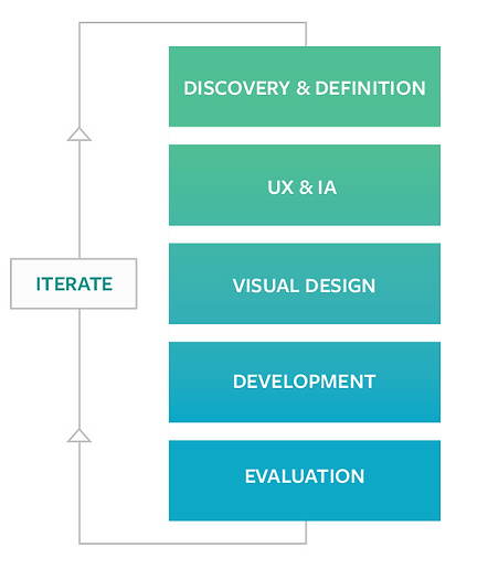 web-development-process.png