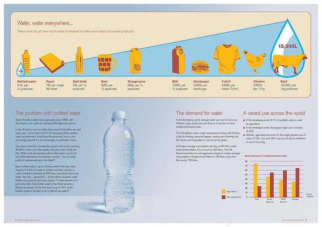 Amity Thirsty Planet info 1.jpg