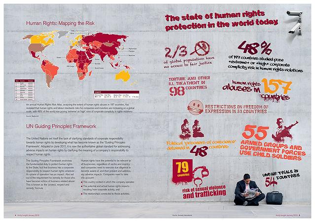 Amity Human Rights info 1.jpg