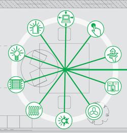 KNX Architecture