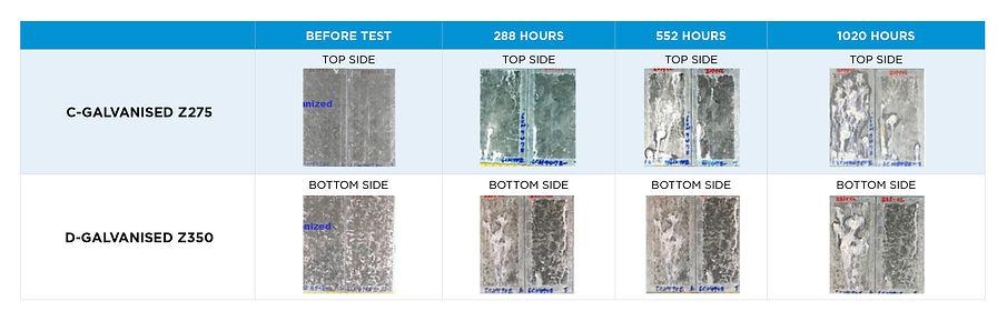 TIG 004755 Tiger Steel Graphs V026.jpg