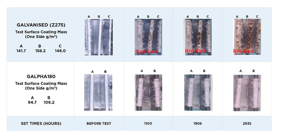 13Salt Spray Test4.jpg
