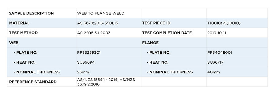 TIG 004755 Tiger Steel Graphs V022.jpg