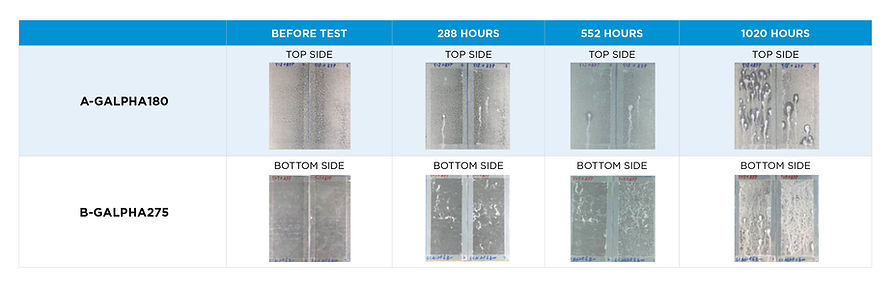 TIG 004755 Tiger Steel Graphs V023.jpg