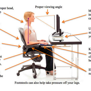 Ergonomics: Exercises to Stay Healthy at Long Work Desk Hours