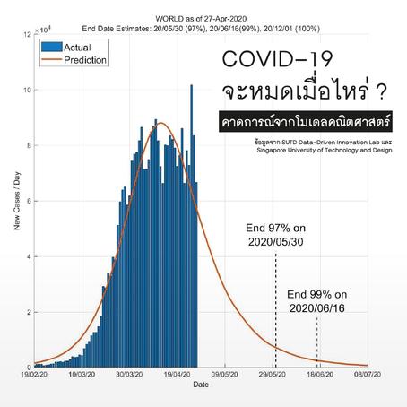COVID-19 จะหมดเมื่อไหร่? คาดการณ์ด้วยโมเดลคณิตศาสตร์