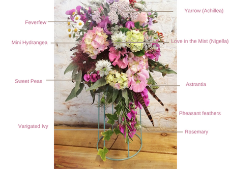 What are the best flowers for a June Wedding?