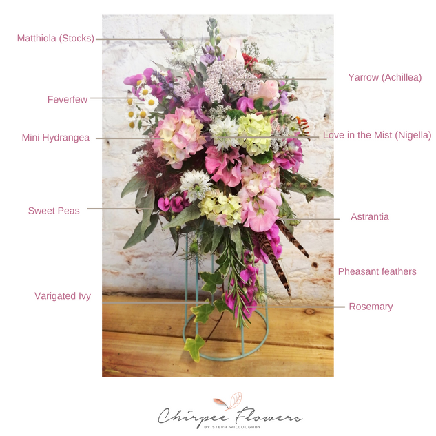 Anatomy of a Summer Bouquet