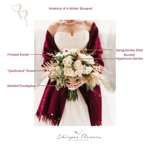 Anatomy of a Winter Bouquet