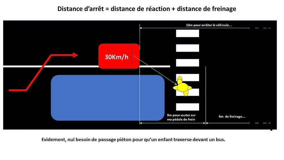 Distance arrêt-1.jpg