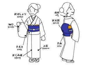 「기모노(着物)」의 세계에서 사용되는 단어