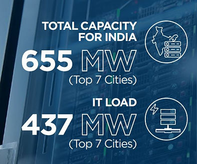 What's next for data centers in India?
