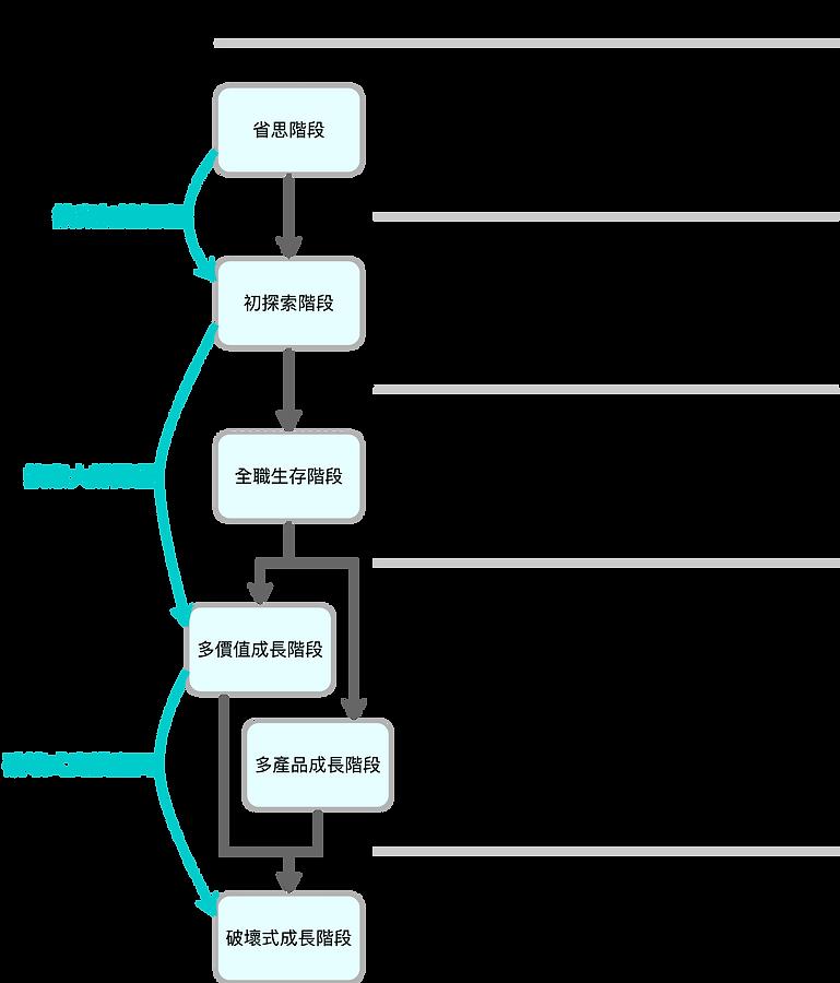 stages & tasks 2020.10.23-Lite.png