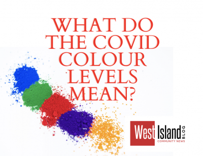 LIST: What  do the COVID colour levels represent
