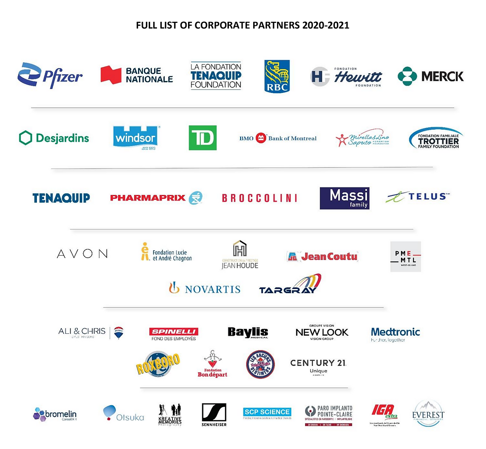 Full list of Corporate Partners 2020-2021 West Island Community Shares