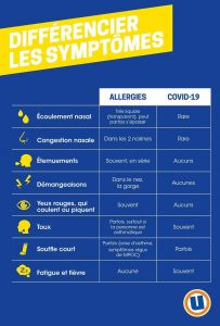 Sign and symptom comparison infographic of allergies vs COVID-19.